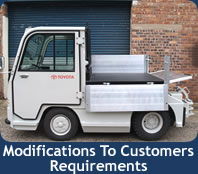 Modifications To Customers Requirements